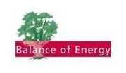 Balance of Energy